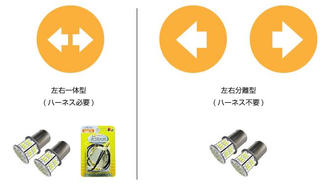 ウインカー LED化 説明図