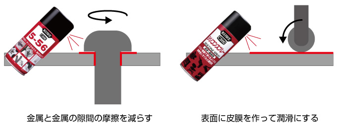 シリコンスプレー kure 556 違い