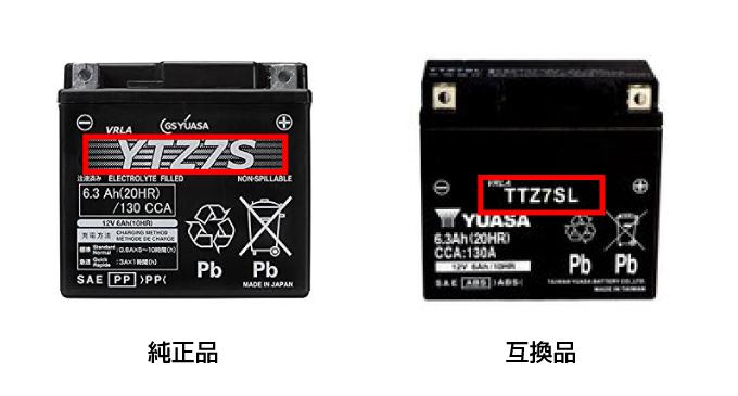台湾ユアサ GSユアサ 互換バッテリー