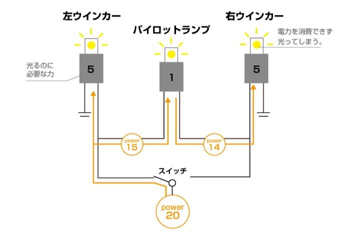LED化 メーターランプ 回路