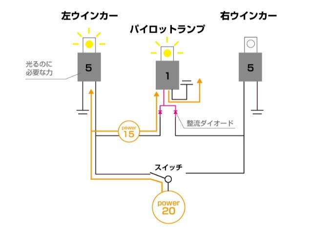 ウインカー LED化 ハザード
