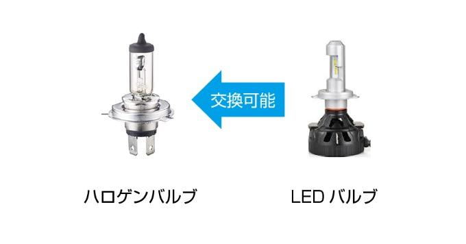 ハロゲン LED 交換