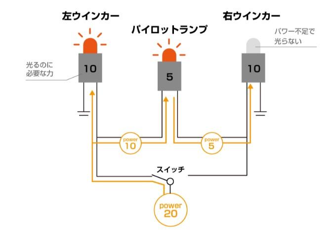 バイク メーターランプ 回路