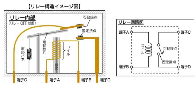 ウインカーリレー 仕組み 構造