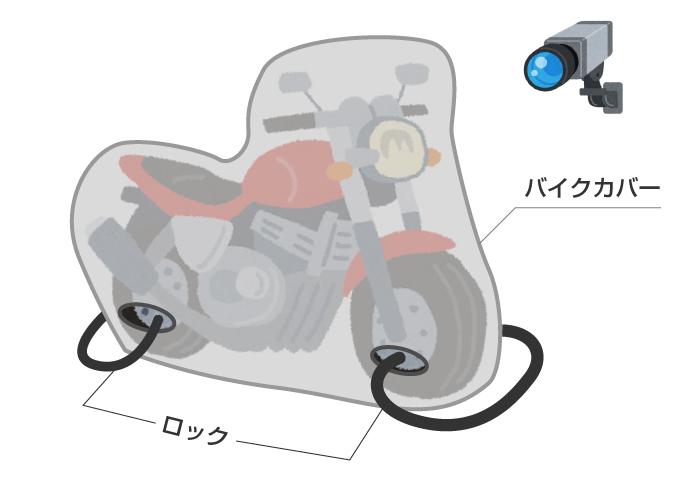バイク 盗難防止 対策