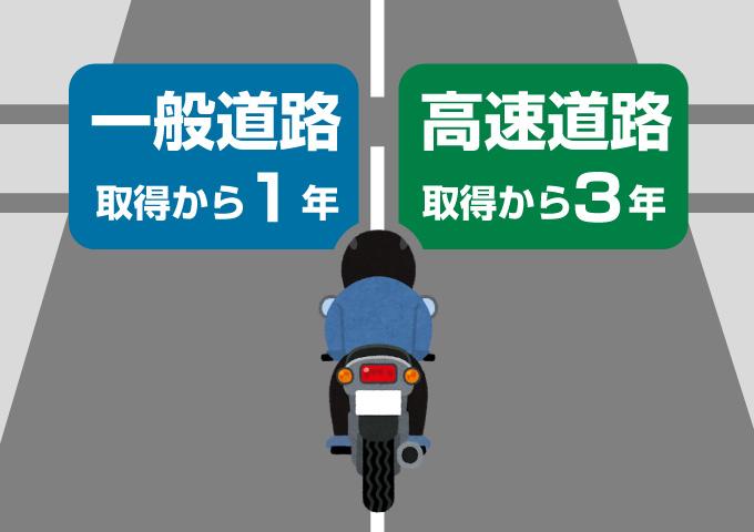 バイク二人乗り 一般道 高速道路