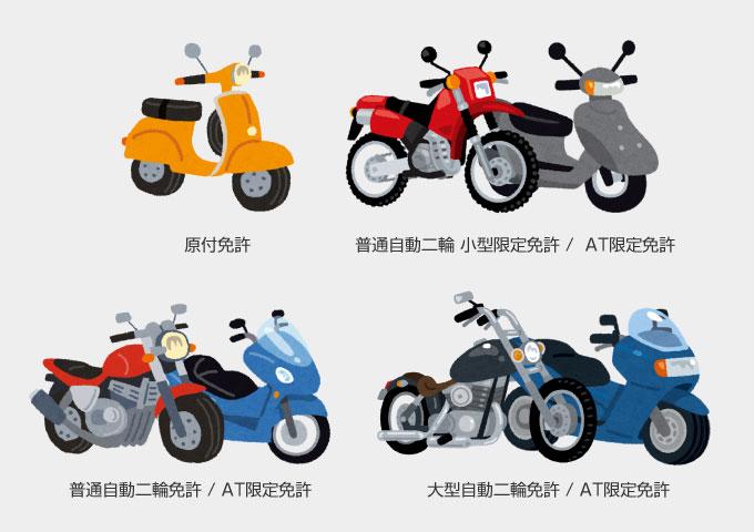 バイク 免許 種類 費用