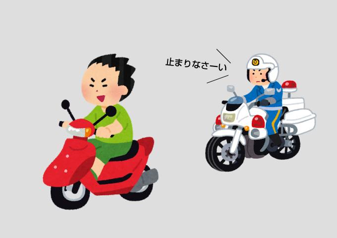 交通違反 罰金 種類