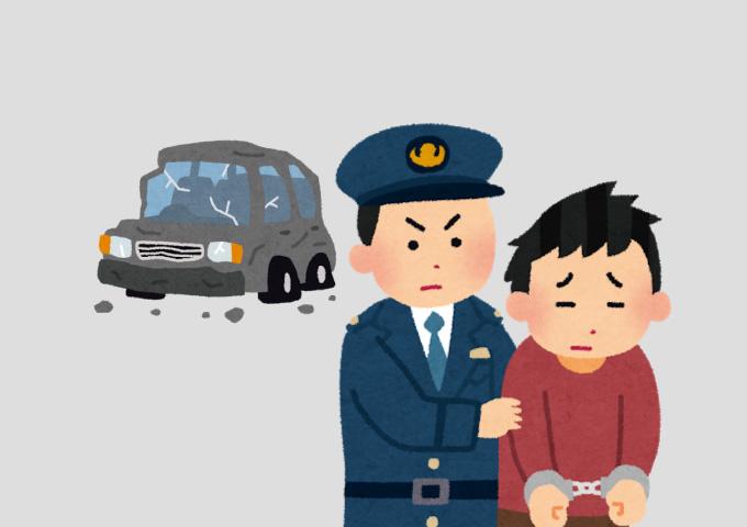 交通違反 罰金 行政処分