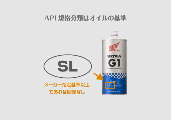 エンジンオイル選び方 API SL