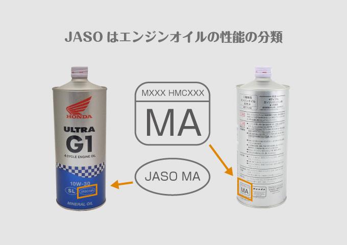 エンジンオイル選び方 MA JASO