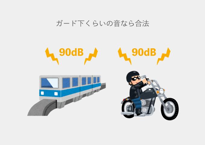 バイク 騒音 合法