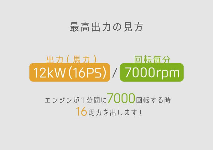 最高出力 馬力 kW  PS