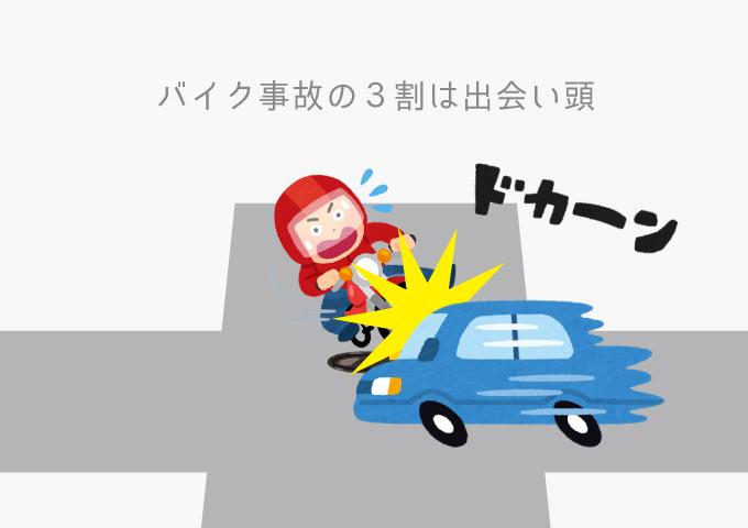バイク事故 原因 出会い頭