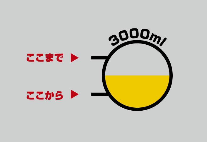 アメリカンバイク オイル交換 オイル量