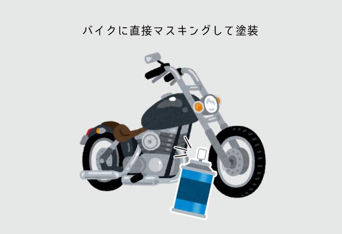バイク エンジン 直接塗装