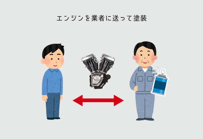 バイク エンジン 塗装業社