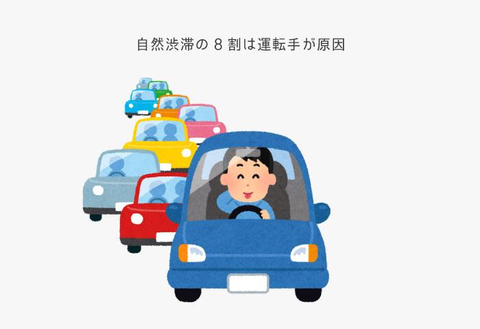 渋滞 運転手 原因