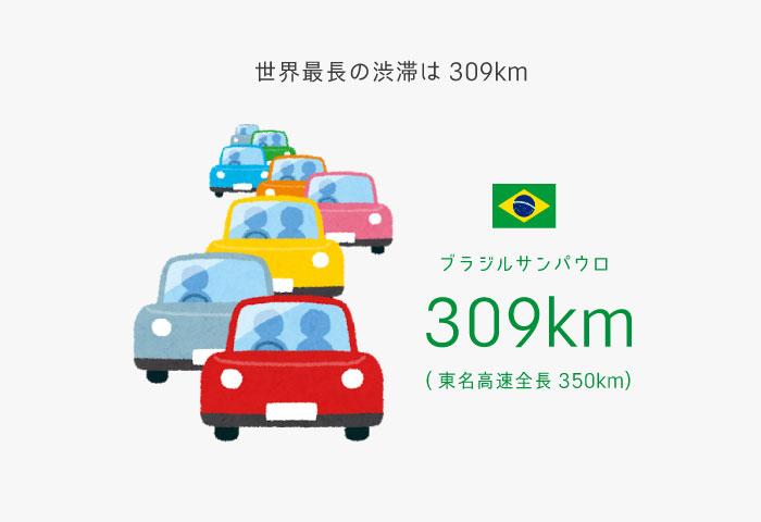 渋滞 世界一 最長