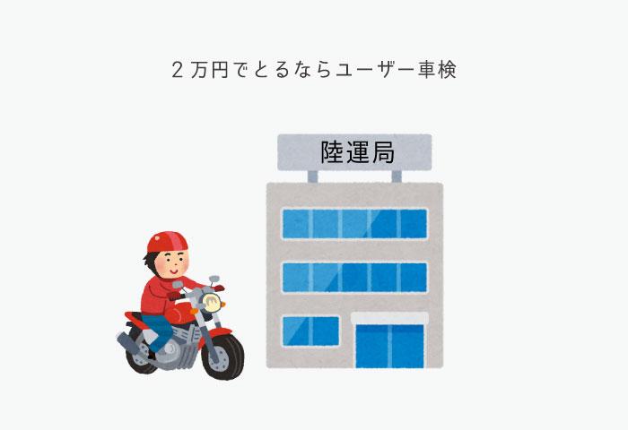 バイク 車検費用 ユーザー車検
