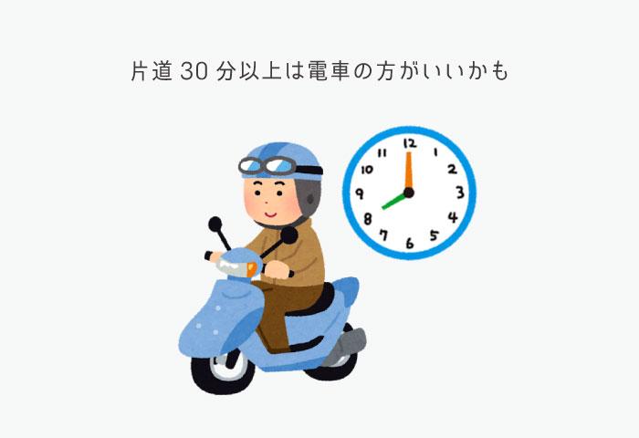 バイク通勤 通勤時間 30分