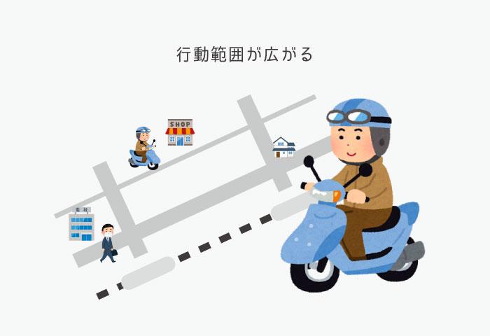 バイク通勤 メリット 行動範囲