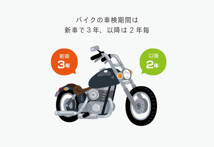 バイク 車検期間 2年