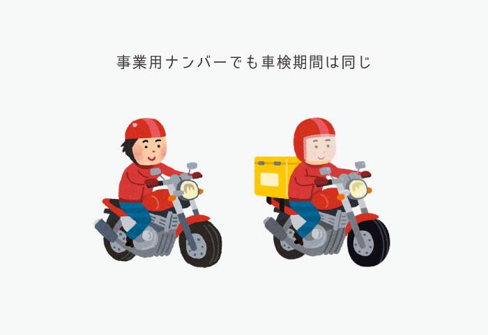 バイク 車検期間 緑ナンバー