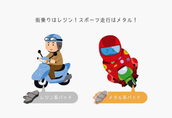 バイク ブレーキパッド 選び方
