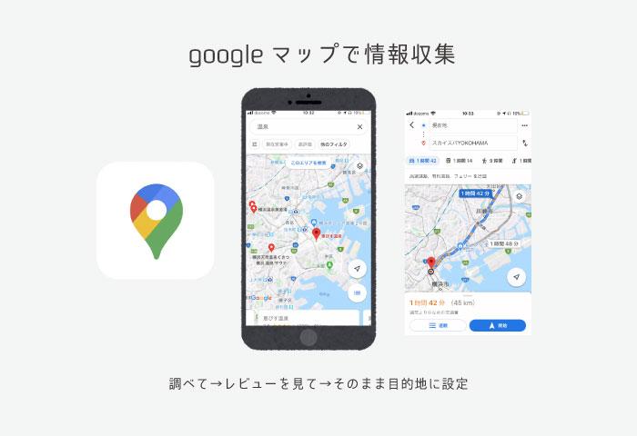 バイク おすすめアプリ グーグルマップ