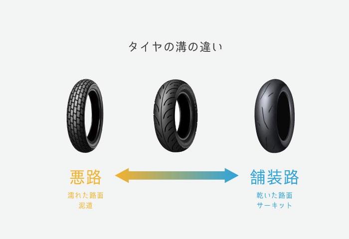 バイク タイヤ選び方 溝