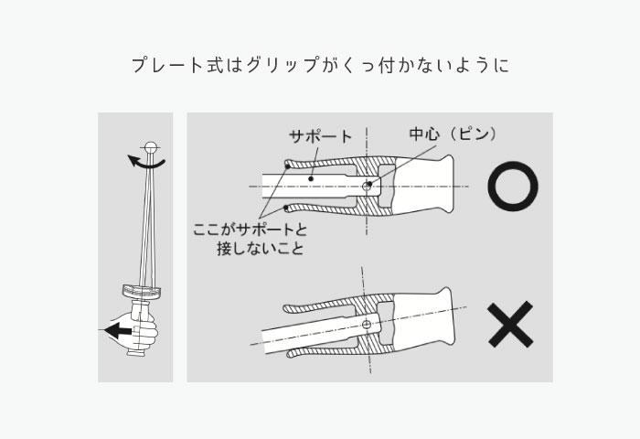 トルクレンチ 使い方 プレート形