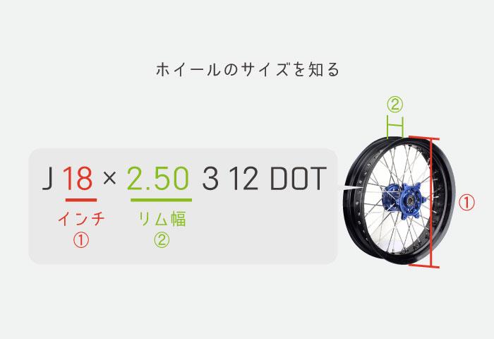 バイク タイヤ選び方 ホイールサイズ