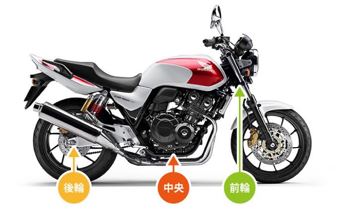 バイク スタンド 選び方