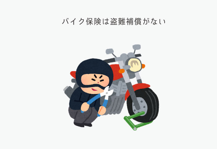 バイク 保険 盗難