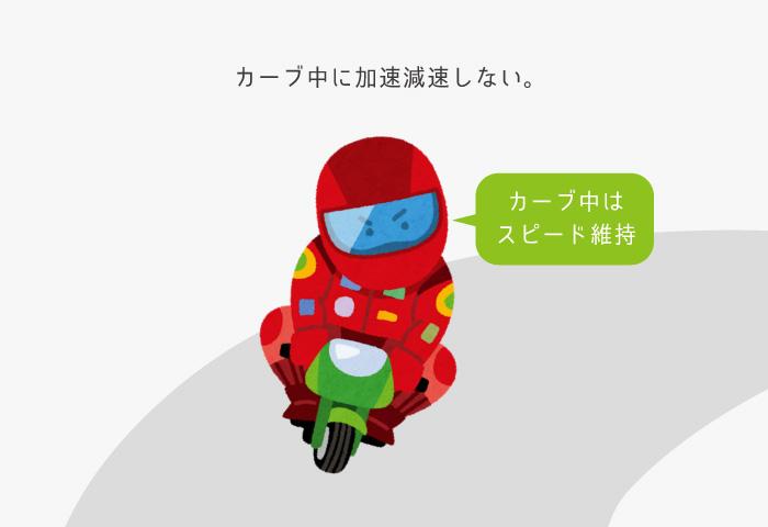 バイク 雨 加速減速