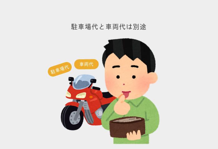 バイク 維持費 車検駐車