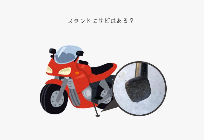 中古バイク 選び方 錆