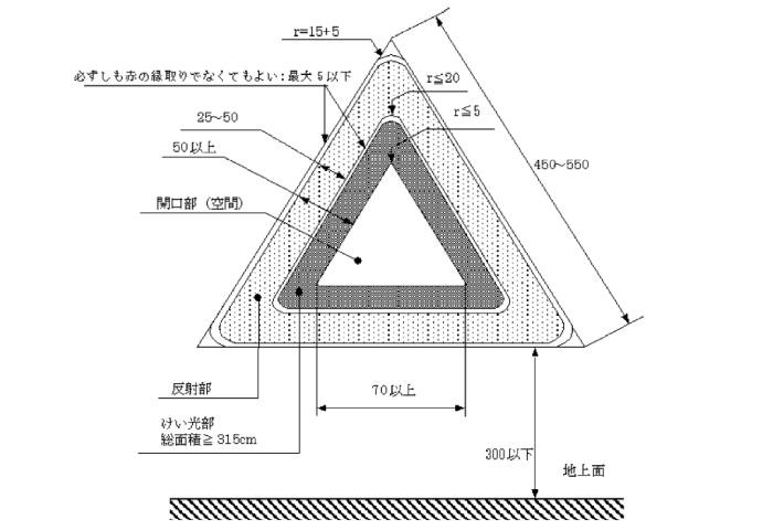 三角停止表示板 基準 サイズ