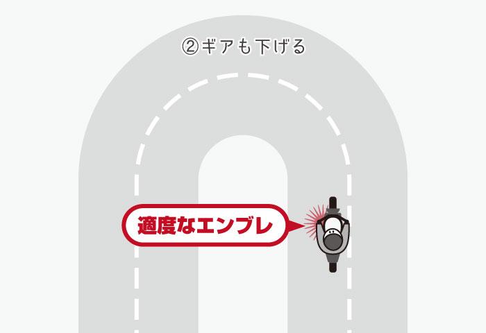 バイク 峠の走り方 ギア