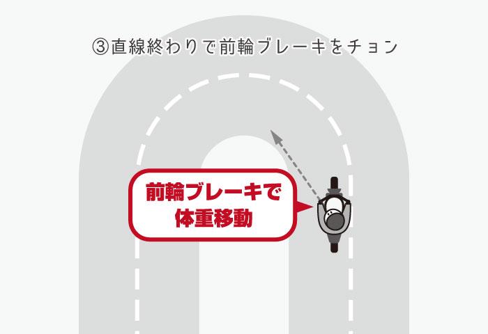 バイク 峠の走り方 ブレーキ