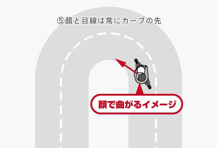 バイク 峠の走り方 目線