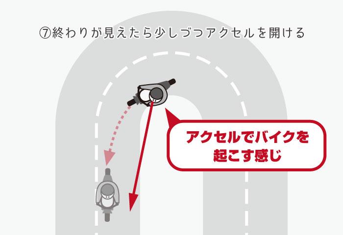バイク 峠の走り方 アクセル